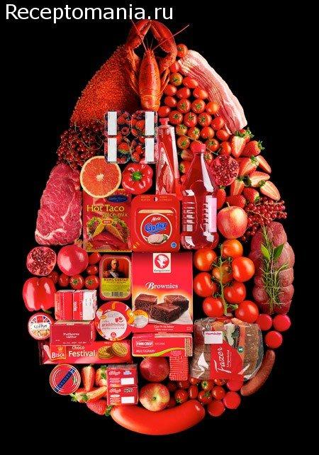 палитра цвета продуктов